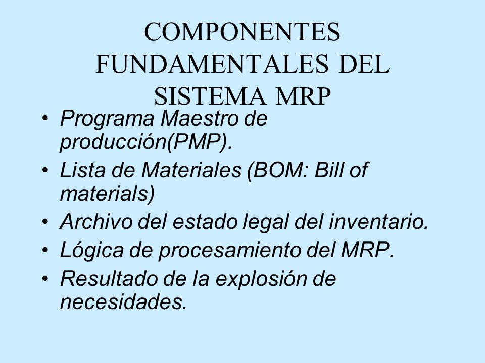 COMPONENTES FUNDAMENTALES DEL SISTEMA MRP