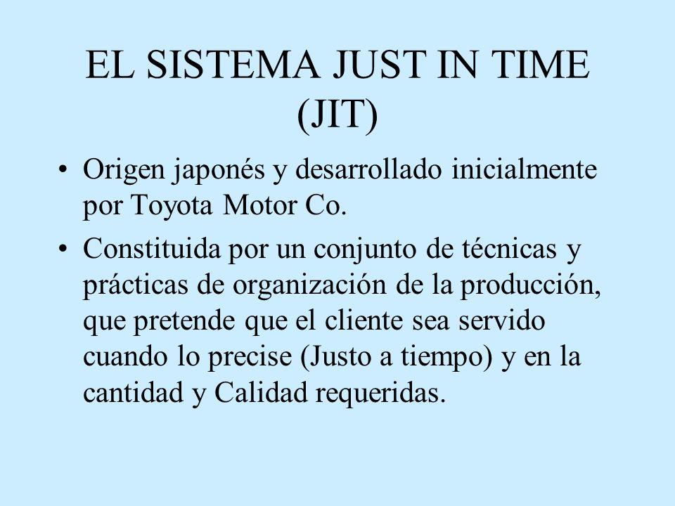 EL SISTEMA JUST IN TIME (JIT)