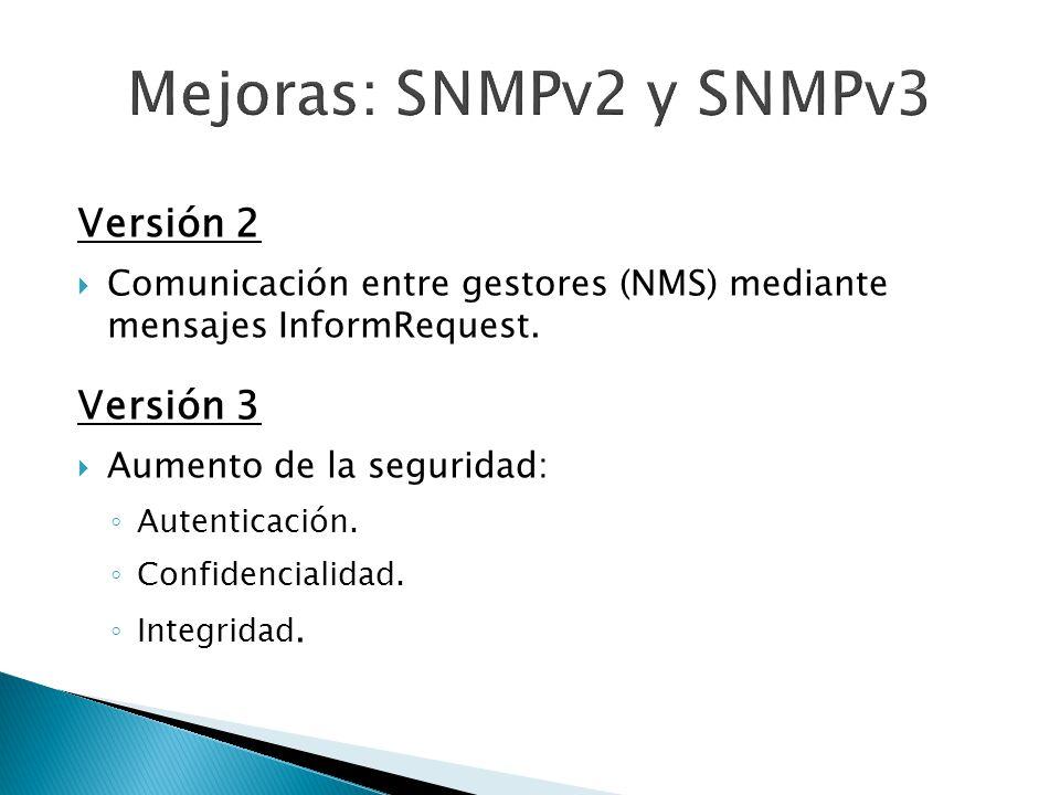 Mejoras: SNMPv2 y SNMPv3 Versión 2 Versión 3