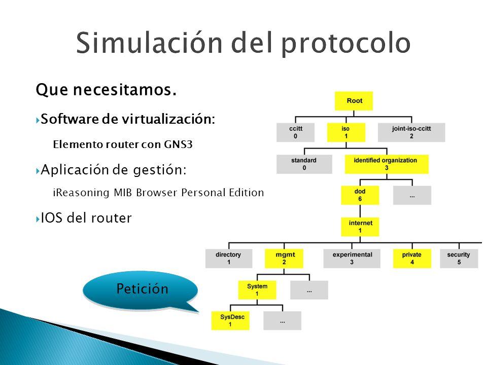 Simulación del protocolo