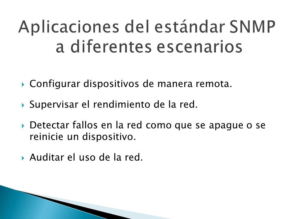 Aplicaciones del estándar SNMP a diferentes escenarios