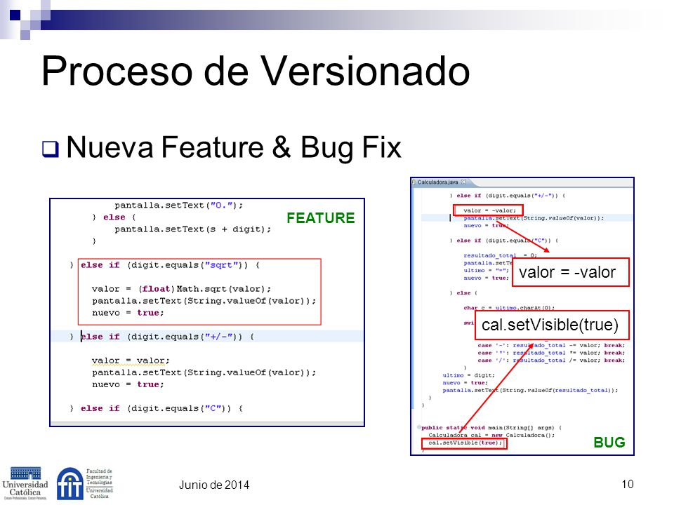 Proceso de Versionado Nueva Feature & Bug Fix valor = -valor