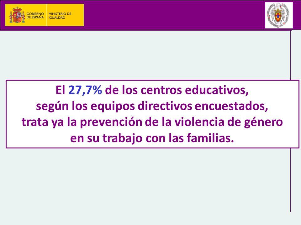 El 27,7% de los centros educativos,