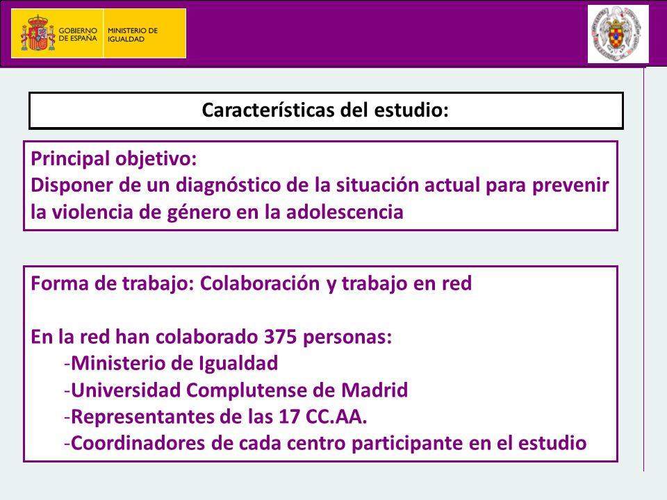 Características del estudio: Características del estudio: