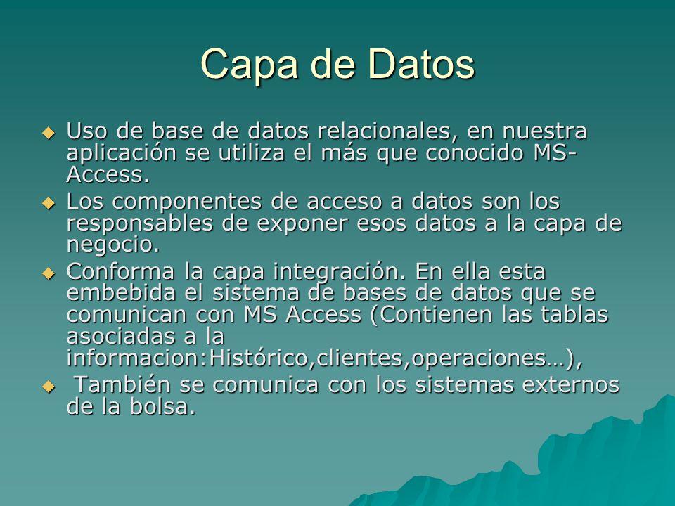 Capa de Datos Uso de base de datos relacionales, en nuestra aplicación se utiliza el más que conocido MS-Access.