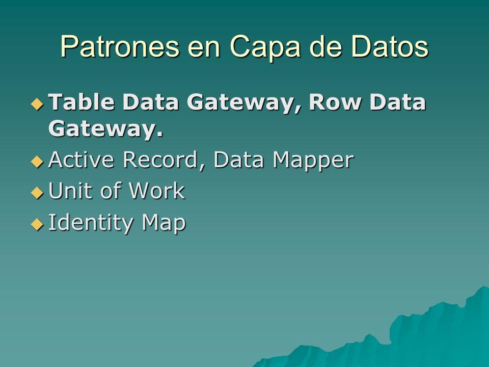 Patrones en Capa de Datos