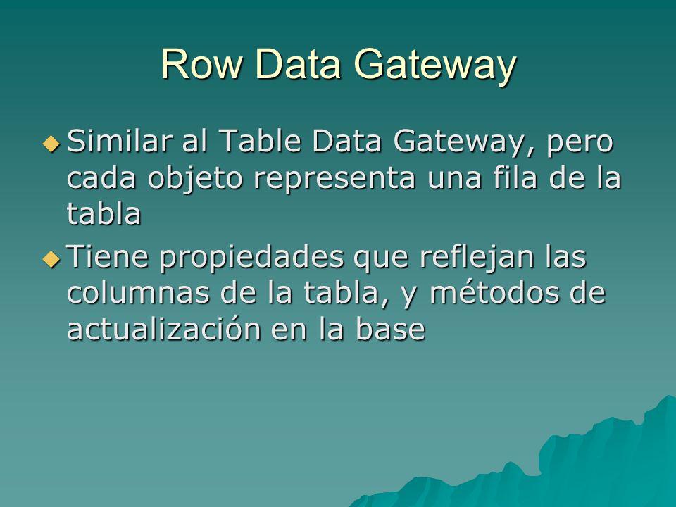 Row Data Gateway Similar al Table Data Gateway, pero cada objeto representa una fila de la tabla.