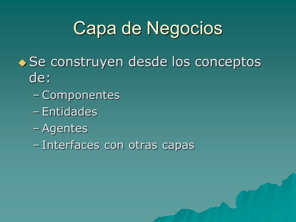 Capa de Negocios Se construyen desde los conceptos de: Componentes