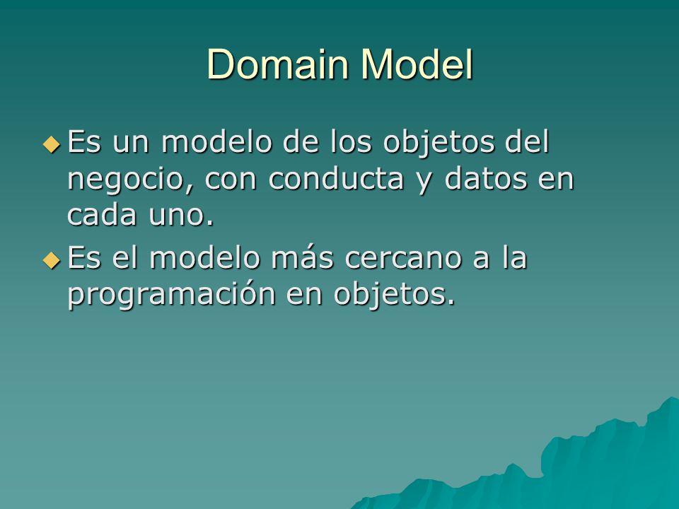 Domain Model Es un modelo de los objetos del negocio, con conducta y datos en cada uno.