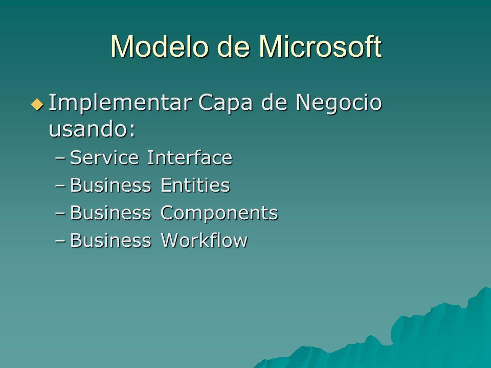 Modelo de Microsoft Implementar Capa de Negocio usando: