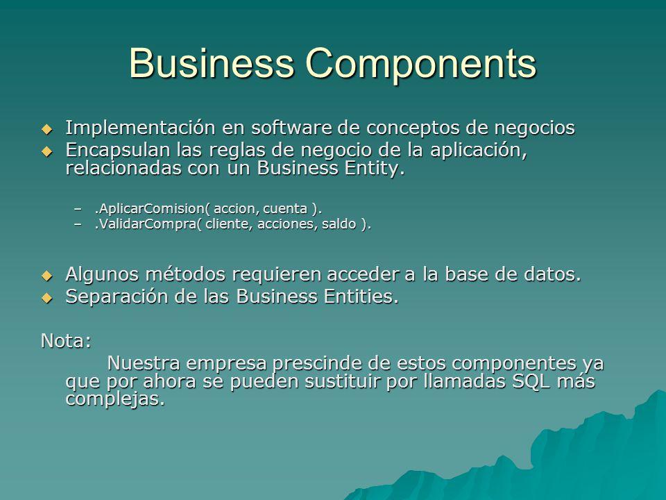 Business Components Implementación en software de conceptos de negocios.