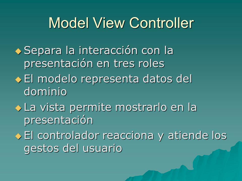 Model View Controller Separa la interacción con la presentación en tres roles. El modelo representa datos del dominio.