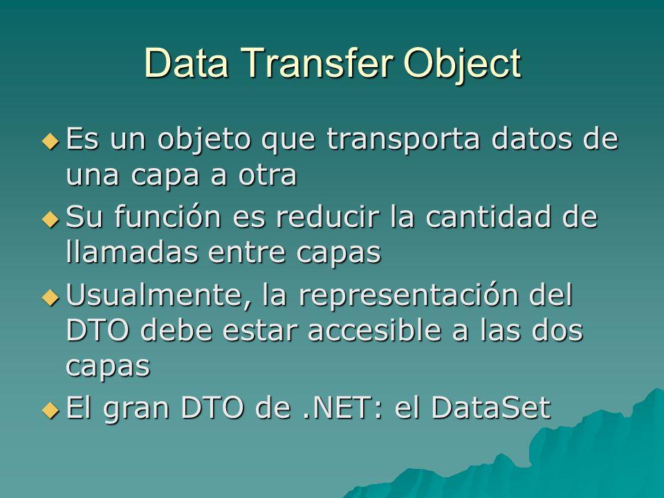Data Transfer Object Es un objeto que transporta datos de una capa a otra. Su función es reducir la cantidad de llamadas entre capas.