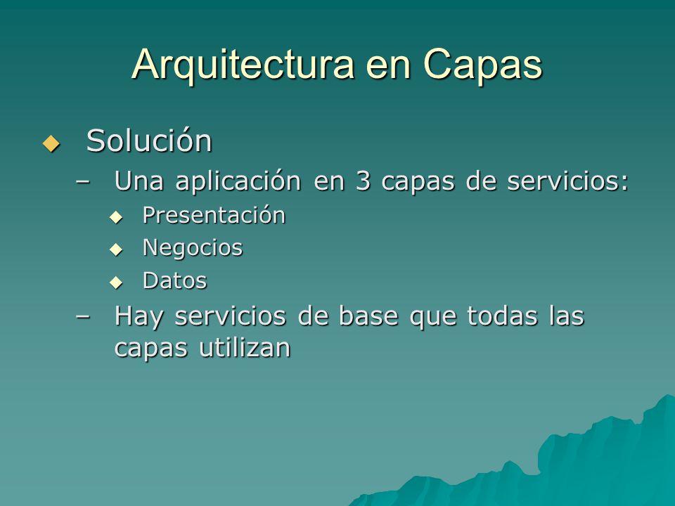 Arquitectura en Capas Solución Una aplicación en 3 capas de servicios: