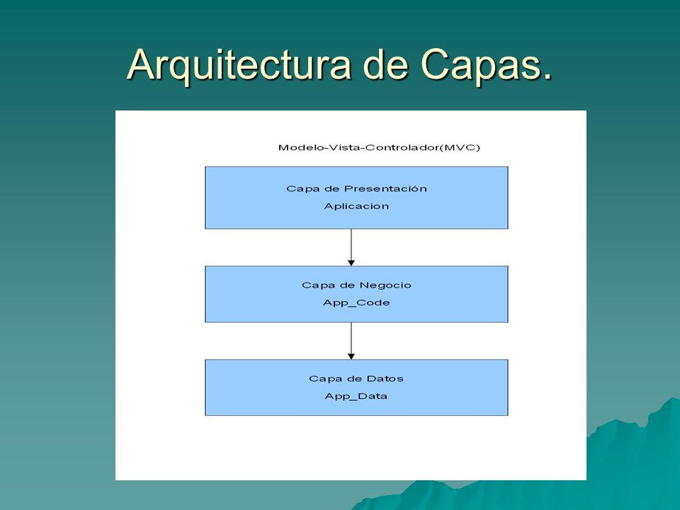 Arquitectura de Capas.