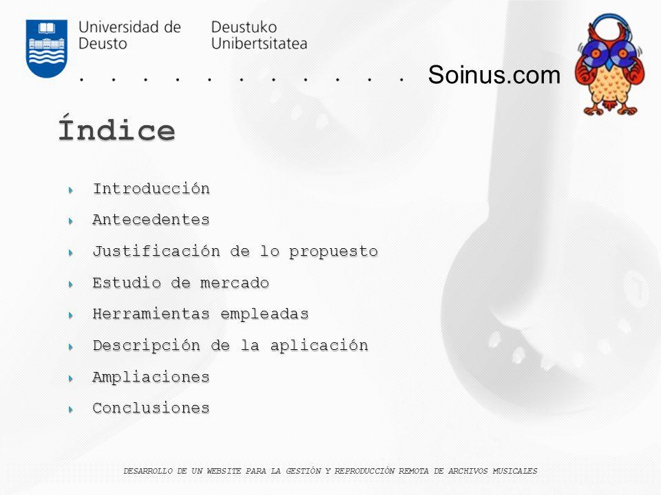 Índice Soinus.com Introducción Antecedentes