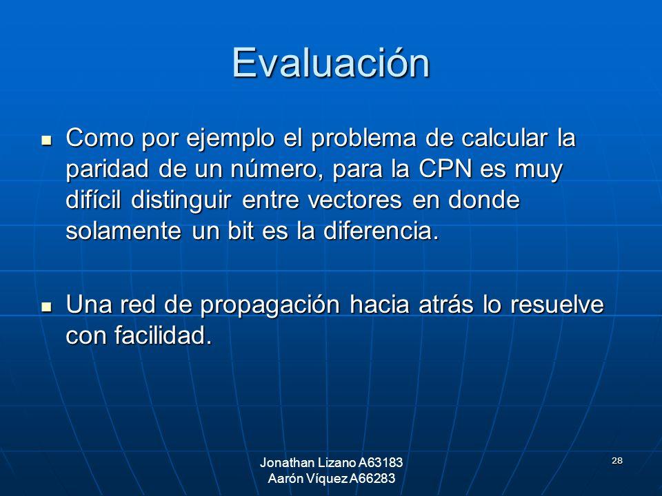 Jonathan Lizano A63183 Aarón Víquez A66283