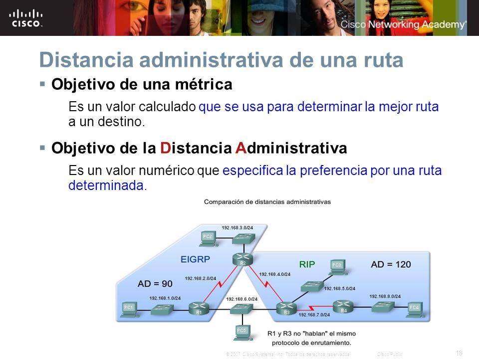 Distancia administrativa de una ruta