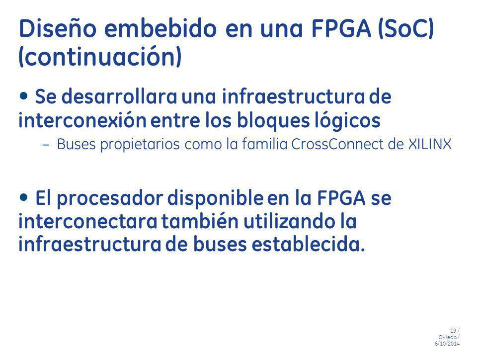 Diseño embebido en una FPGA (SoC) (continuación)