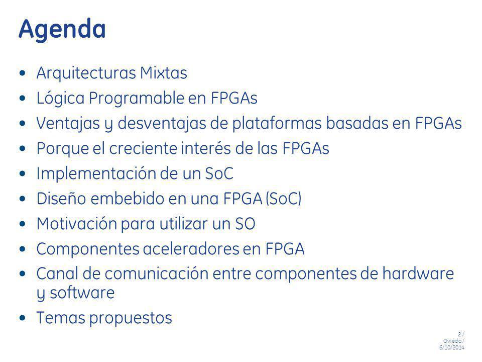 Agenda Arquitecturas Mixtas Lógica Programable en FPGAs