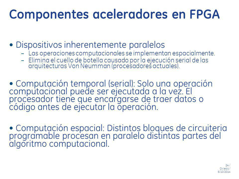 Componentes aceleradores en FPGA