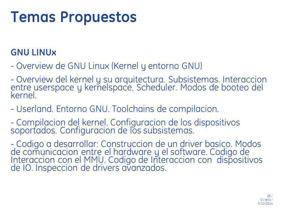 Temas Propuestos GNU LINUx