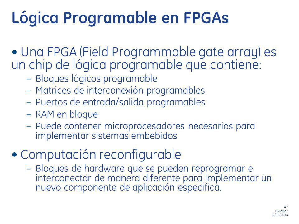 Lógica Programable en FPGAs