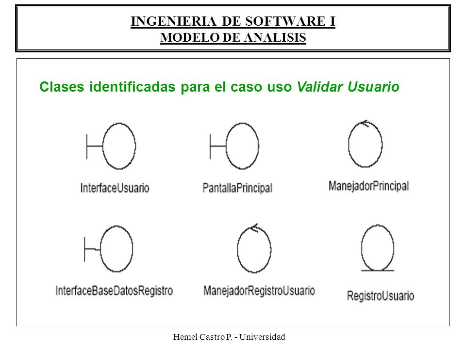 INGENIERIA DE SOFTWARE I MODELO DE ANALISIS