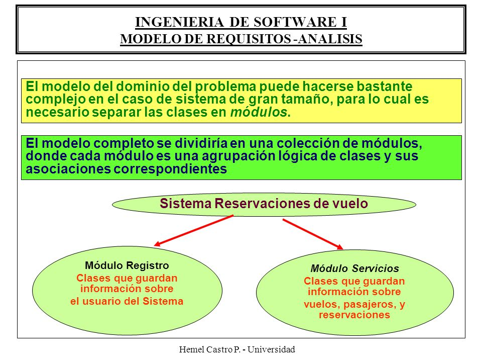 INGENIERIA DE SOFTWARE I MODELO DE REQUISITOS -ANALISIS