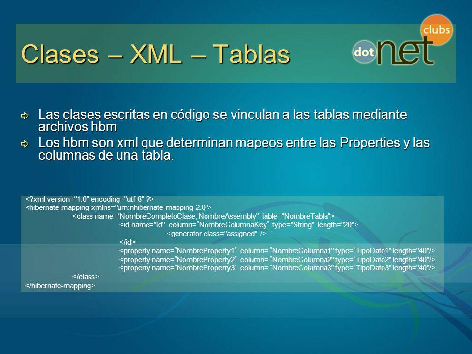 Clases – XML – Tablas Las clases escritas en código se vinculan a las tablas mediante archivos hbm.