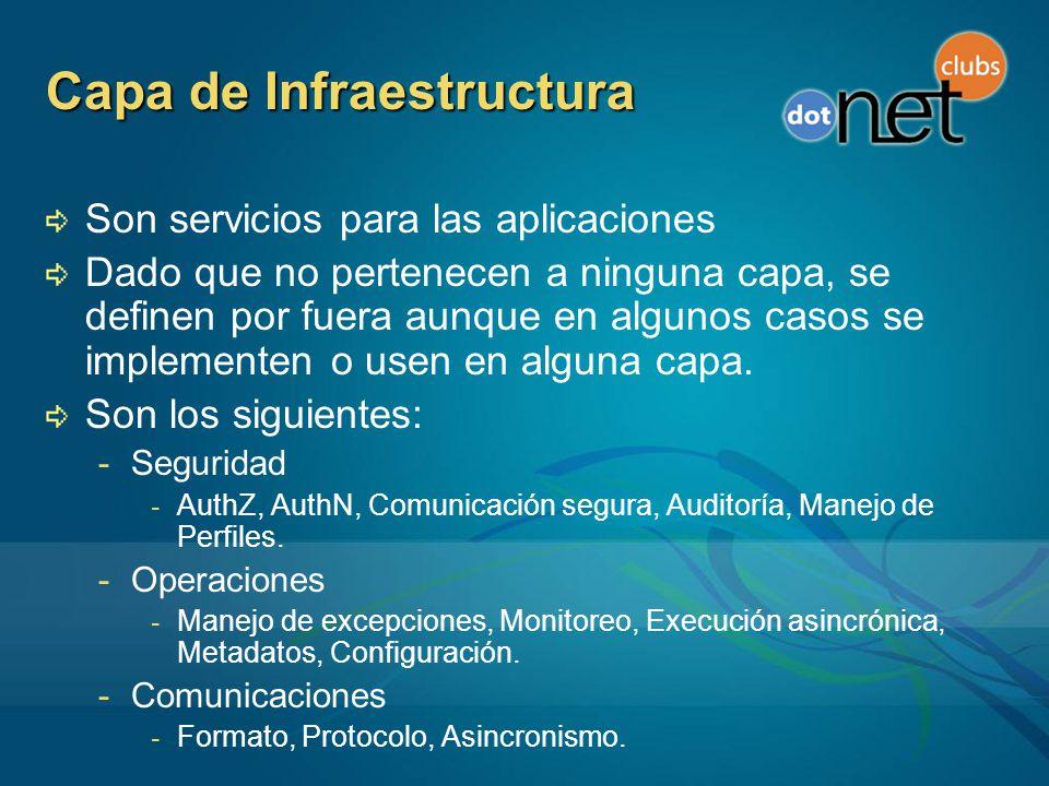 Capa de Infraestructura