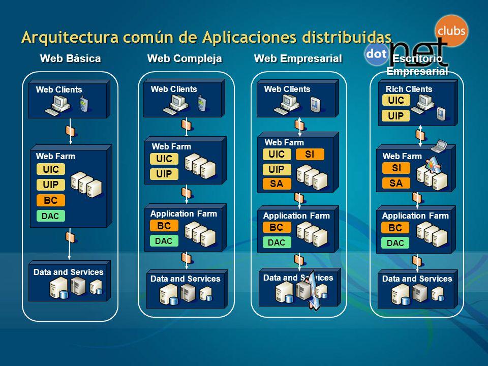 Arquitectura común de Aplicaciones distribuidas