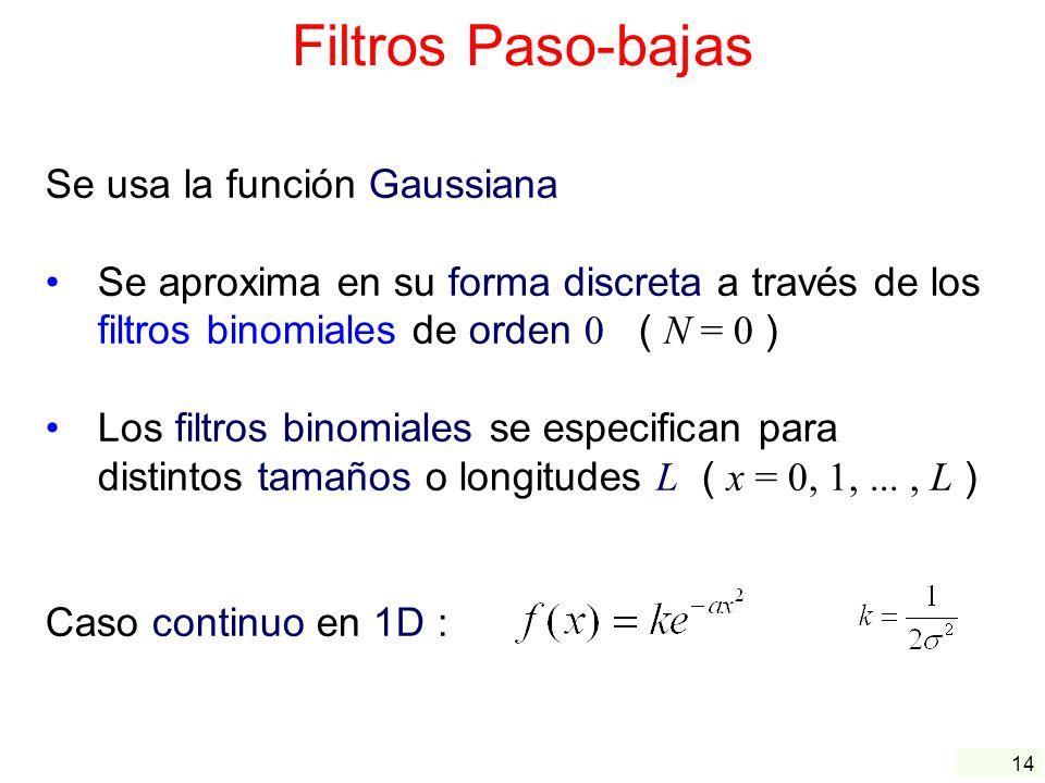 Filtros Paso-bajas Se usa la función Gaussiana