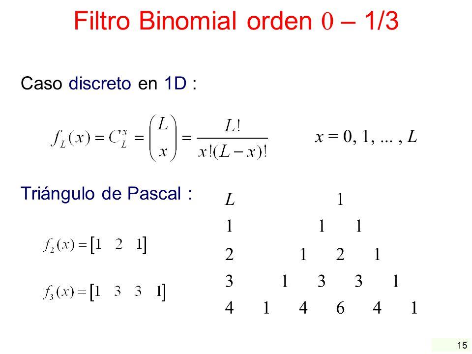 Filtro Binomial orden 0 – 1/3