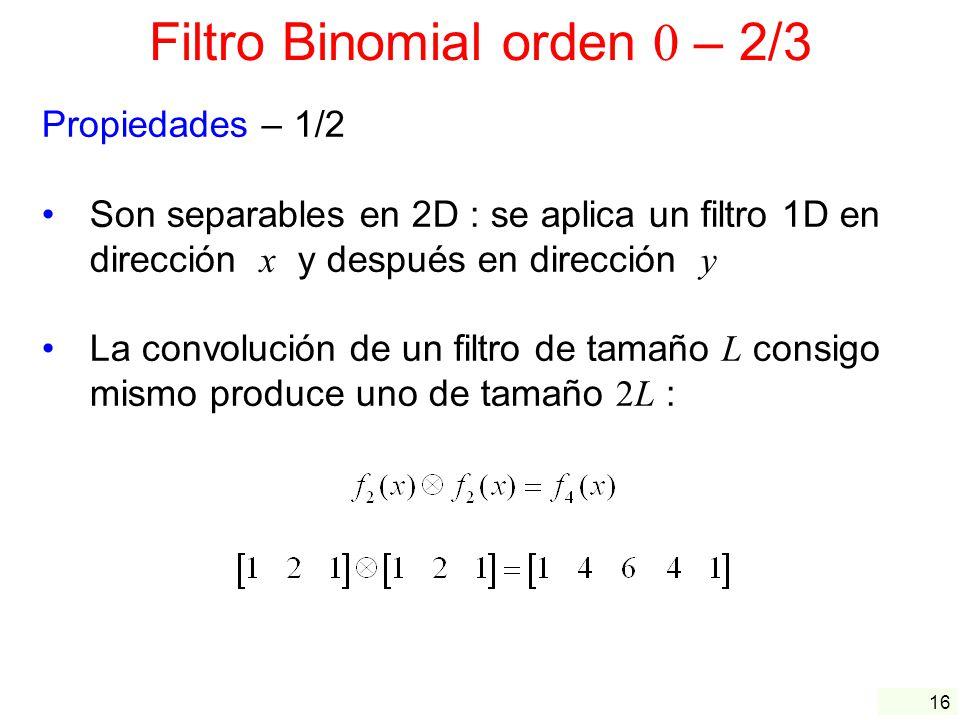Filtro Binomial orden 0 – 2/3