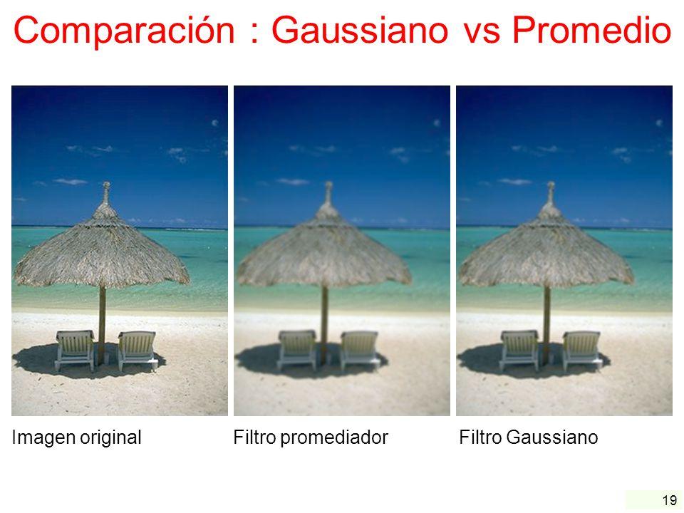 Comparación : Gaussiano vs Promedio