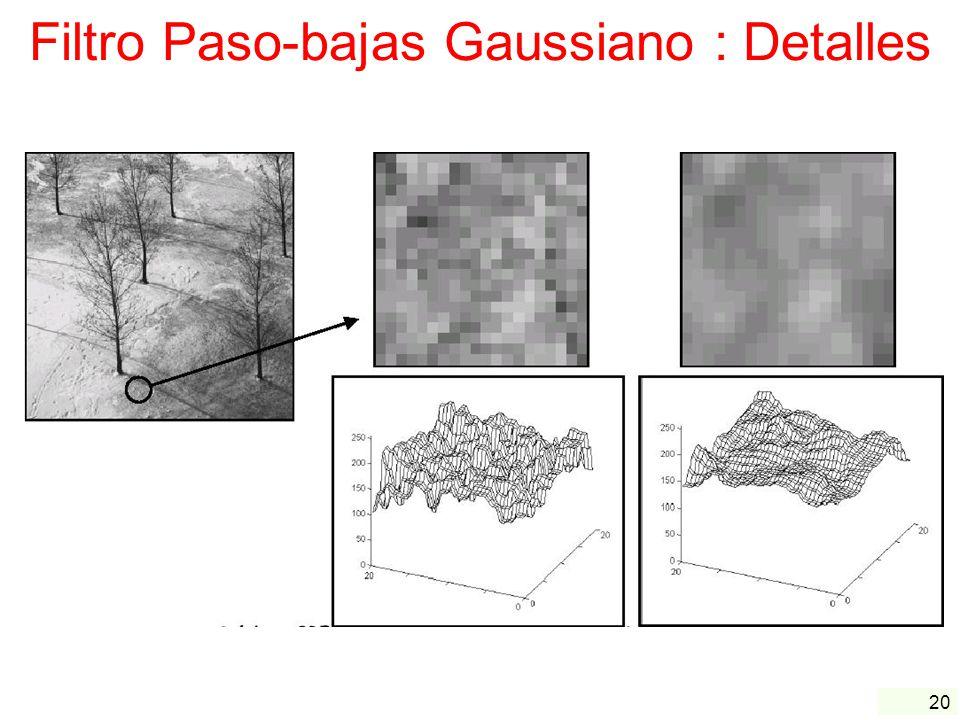 Filtro Paso-bajas Gaussiano : Detalles