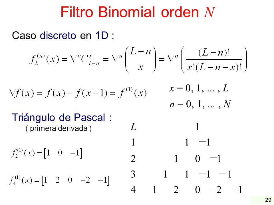 Filtro Binomial orden N