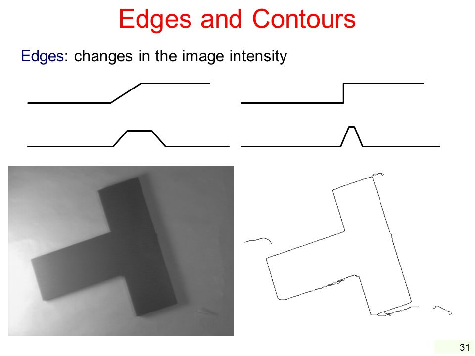 Edges and Contours Edges: changes in the image intensity