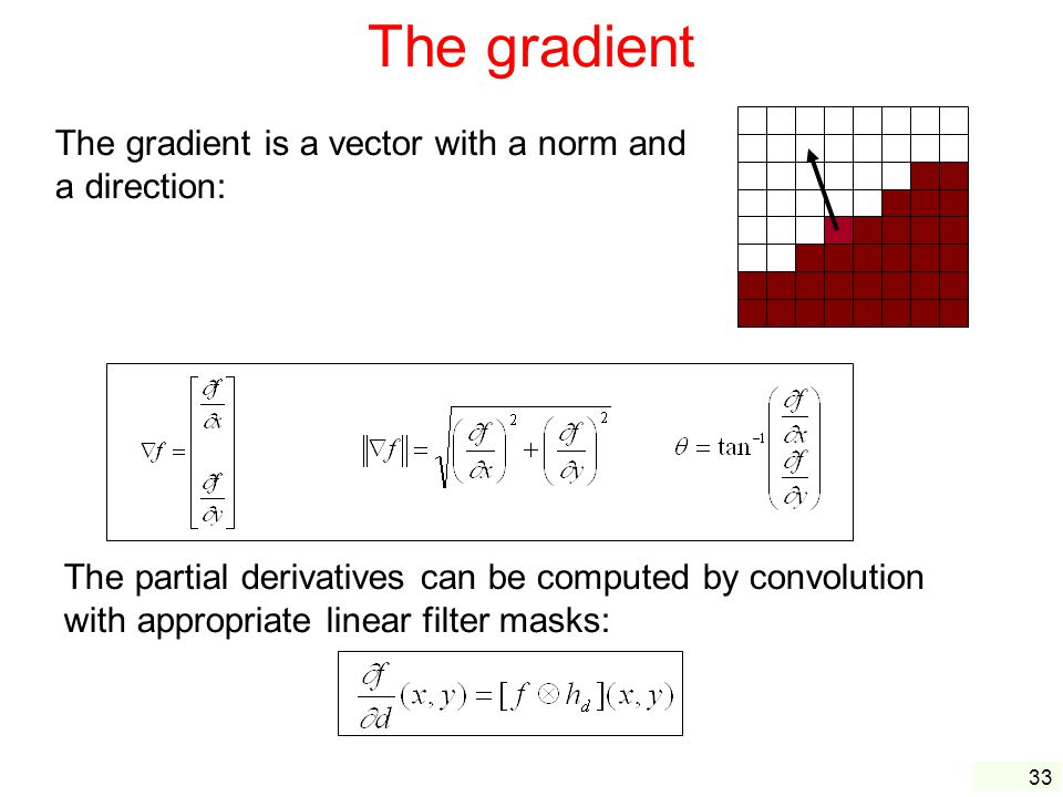 The gradient The gradient is a vector with a norm and a direction: