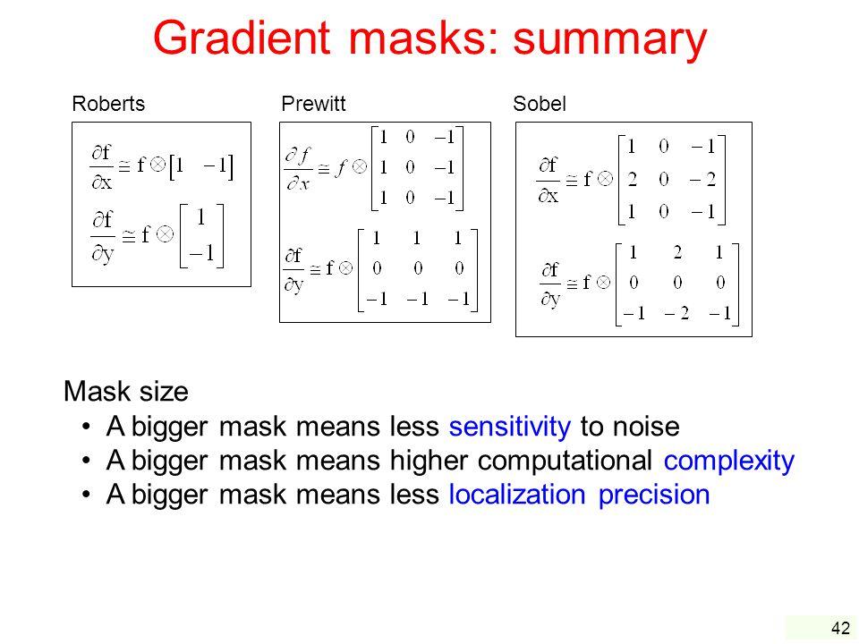 Gradient masks: summary