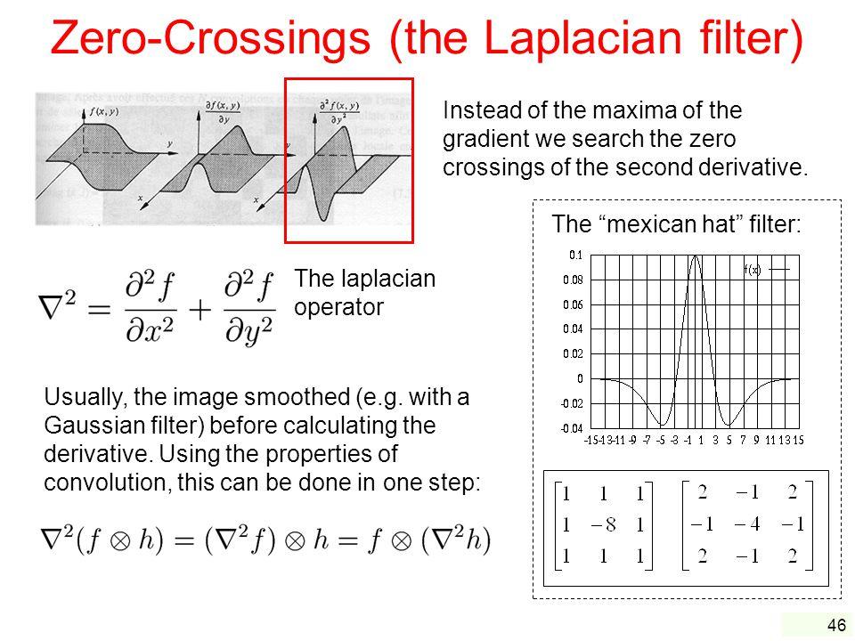 Zero-Crossings (the Laplacian filter)