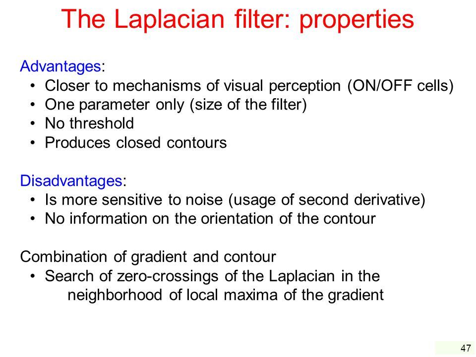 The Laplacian filter: properties