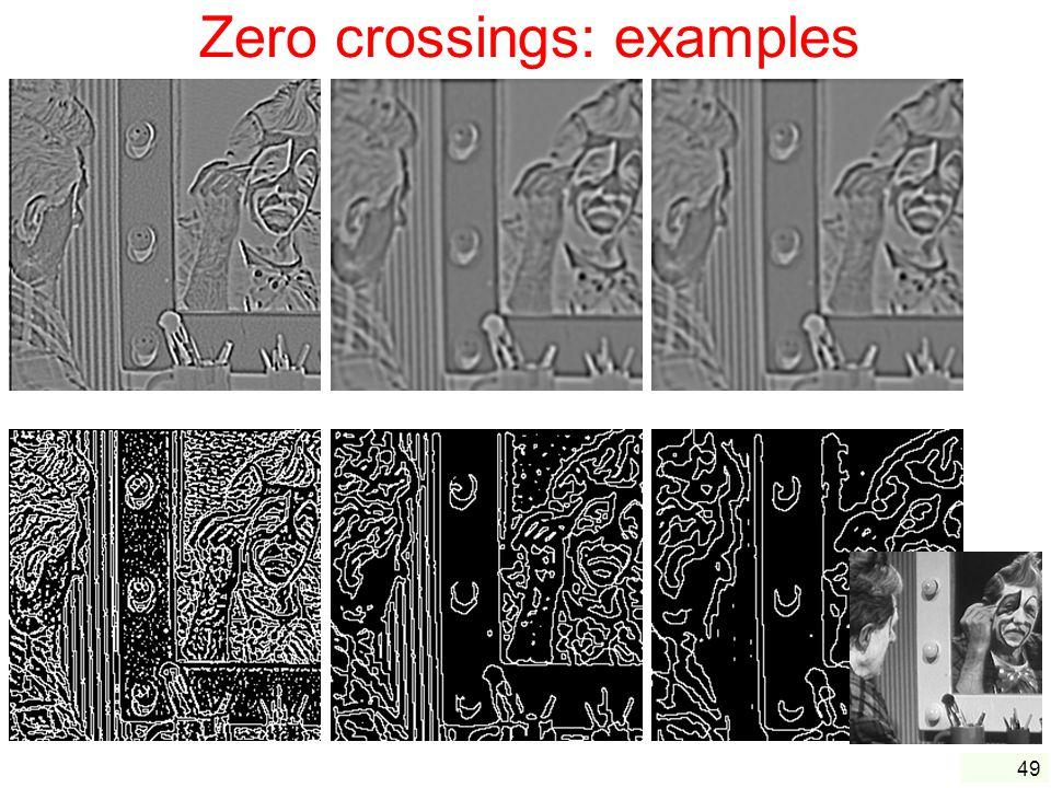 Zero crossings: examples