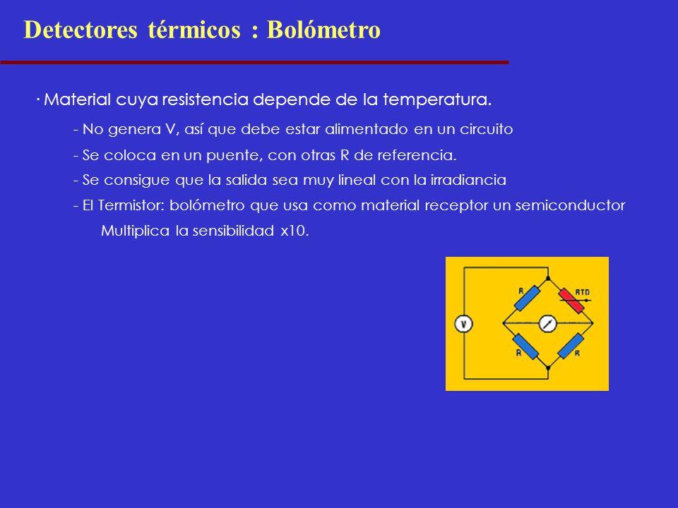 Detectores térmicos : Bolómetro