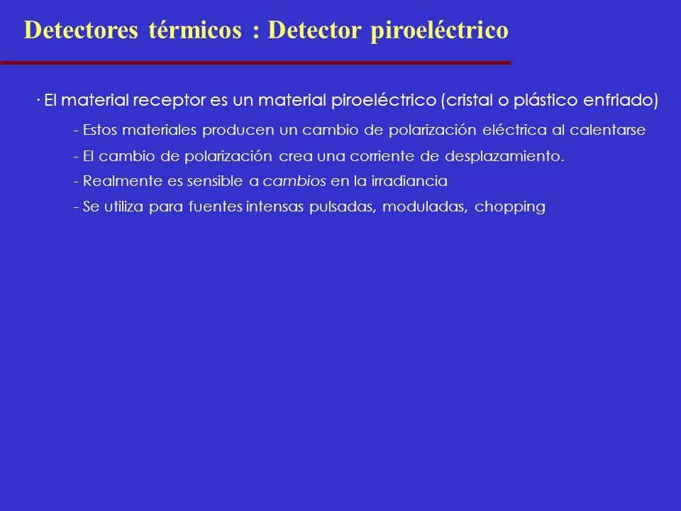 Detectores térmicos : Detector piroeléctrico
