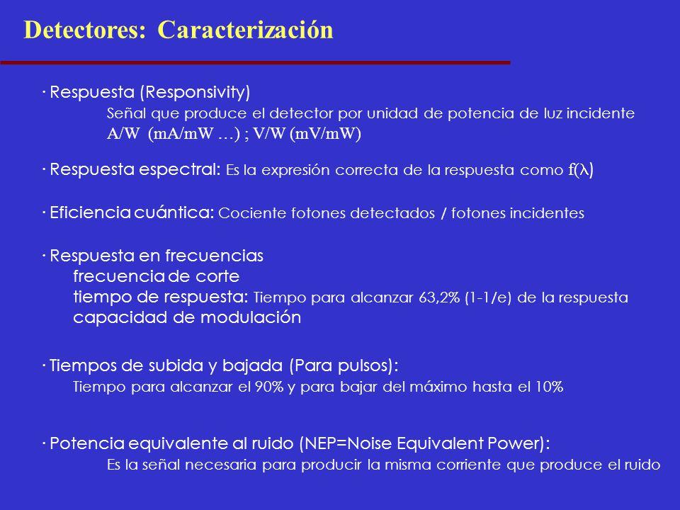 Detectores: Caracterización