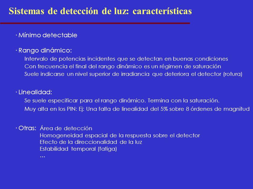 Sistemas de detección de luz: características