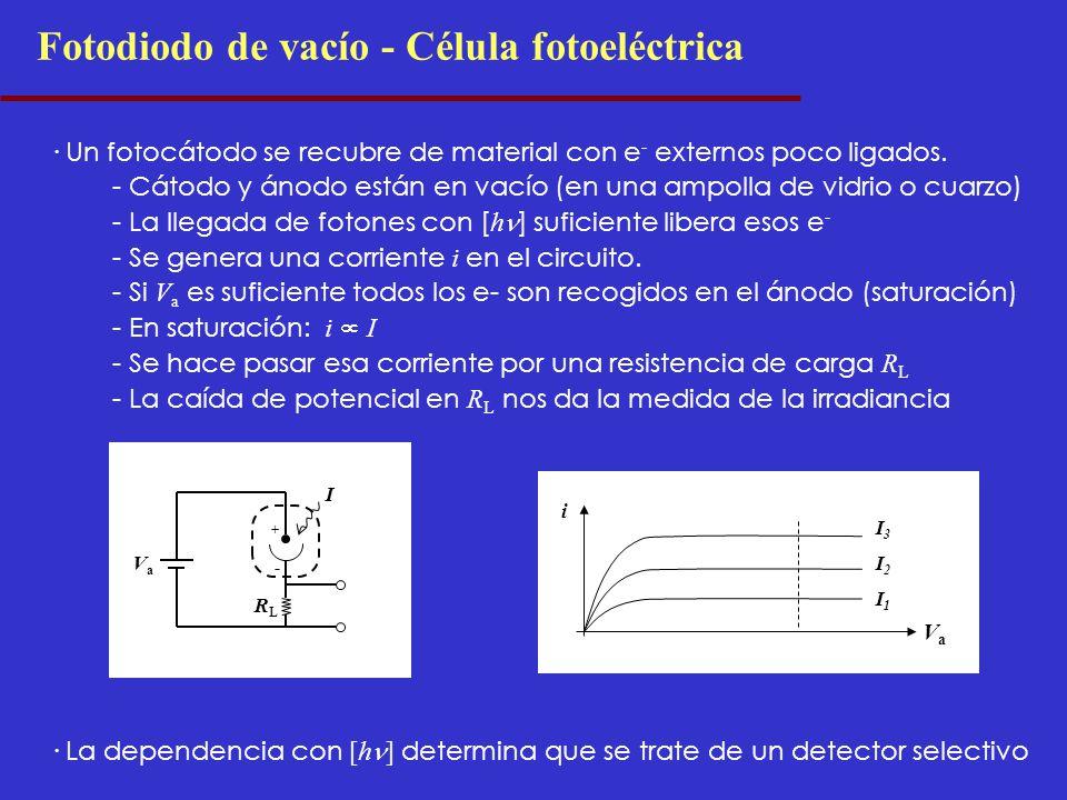 Fotodiodo de vacío - Célula fotoeléctrica
