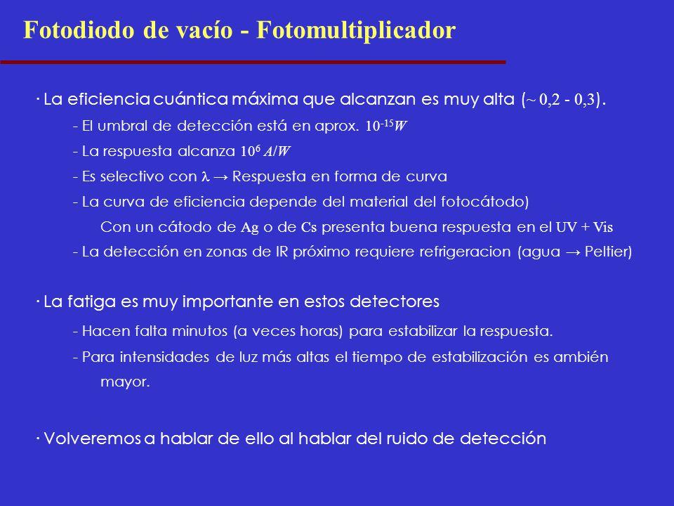 Fotodiodo de vacío - Fotomultiplicador